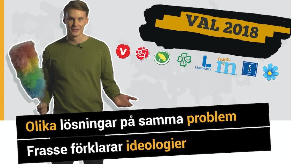 Olika lösningar på samma problem, frasse förklarar ideologier